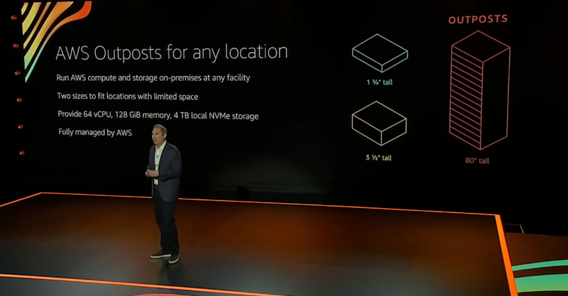 keynote Andy Jessy re:Invent 2020